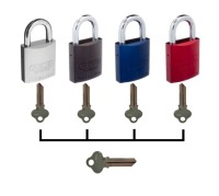 Masterkeyed Security Padlocks